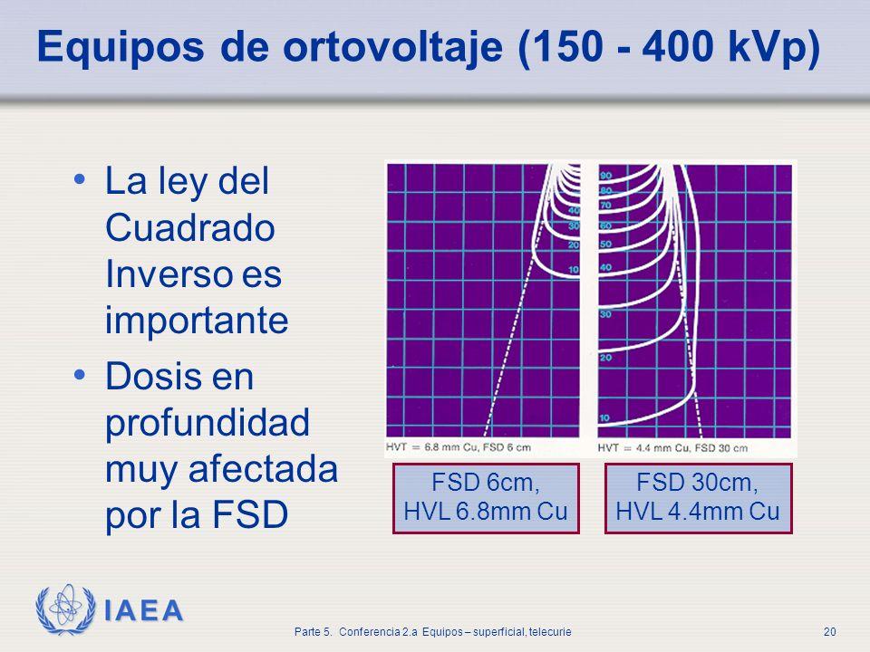 IAEA Parte 5. Conferencia 2.a Equipos – superficial, telecurie20 Equipos de ortovoltaje (150 - 400 kVp) La ley del Cuadrado Inverso es importante Dosi