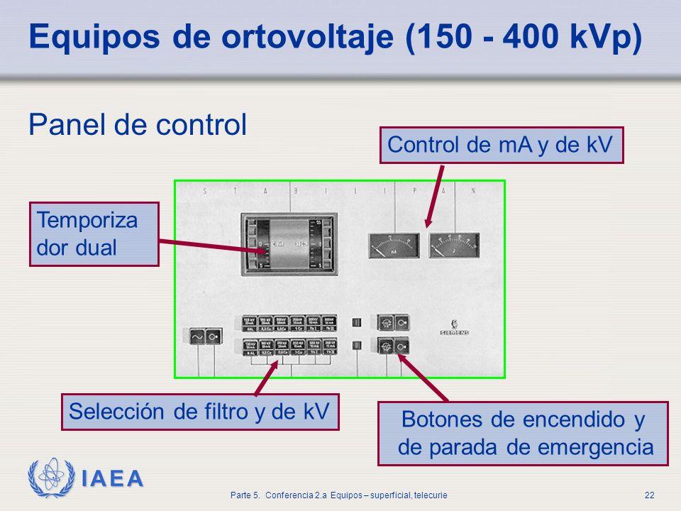 IAEA Parte 5. Conferencia 2.a Equipos – superficial, telecurie22 Equipos de ortovoltaje (150 - 400 kVp) Panel de control Temporiza dor dual Selección