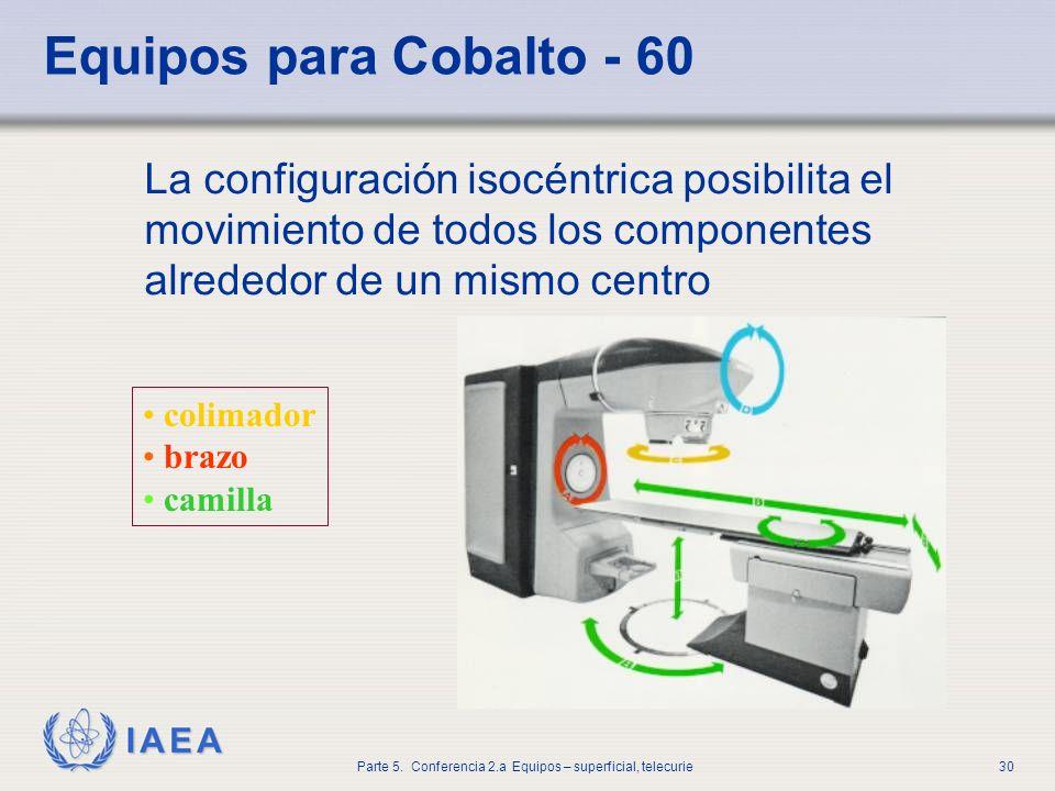 IAEA Parte 5. Conferencia 2.a Equipos – superficial, telecurie30 Equipos para Cobalto - 60 La configuración isocéntrica posibilita el movimiento de to