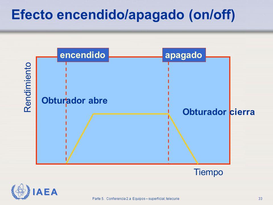 IAEA Parte 5. Conferencia 2.a Equipos – superficial, telecurie33 Efecto encendido/apagado (on/off) Tiempo Rendimiento apagadoencendido Obturador abre