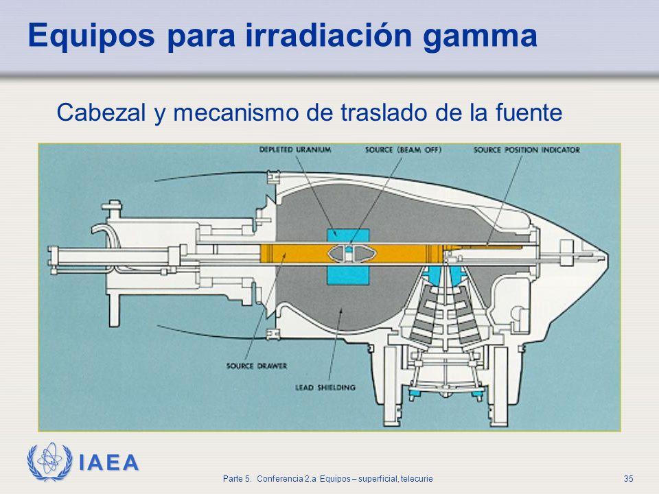 IAEA Parte 5. Conferencia 2.a Equipos – superficial, telecurie35 Equipos para irradiación gamma Cabezal y mecanismo de traslado de la fuente