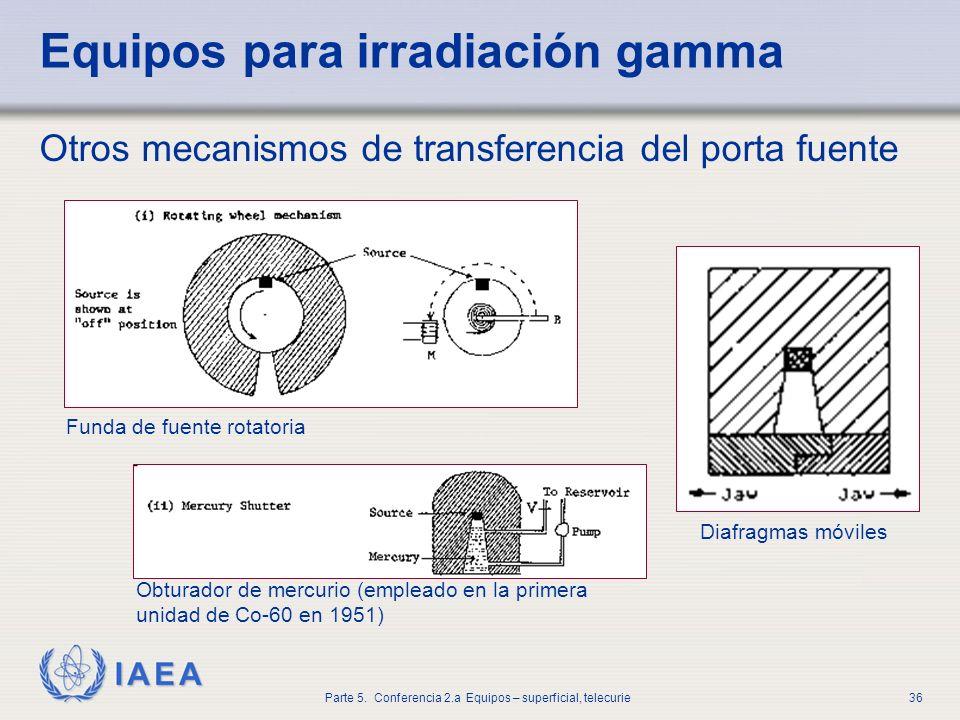 IAEA Parte 5. Conferencia 2.a Equipos – superficial, telecurie36 Equipos para irradiación gamma Otros mecanismos de transferencia del porta fuente Fun