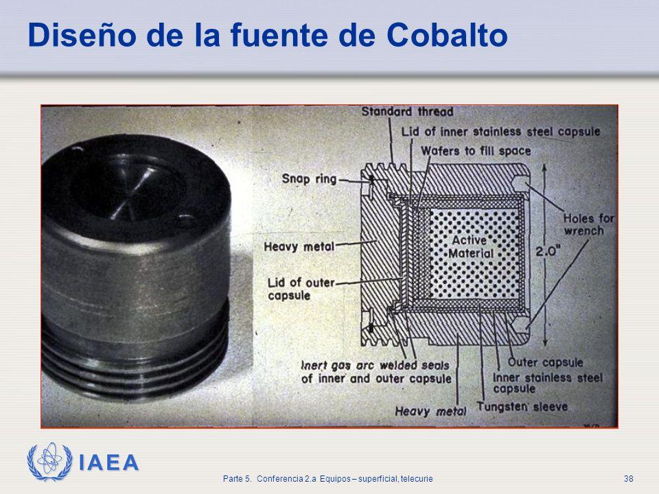 IAEA Parte 5. Conferencia 2.a Equipos – superficial, telecurie38 Diseño de la fuente de Cobalto