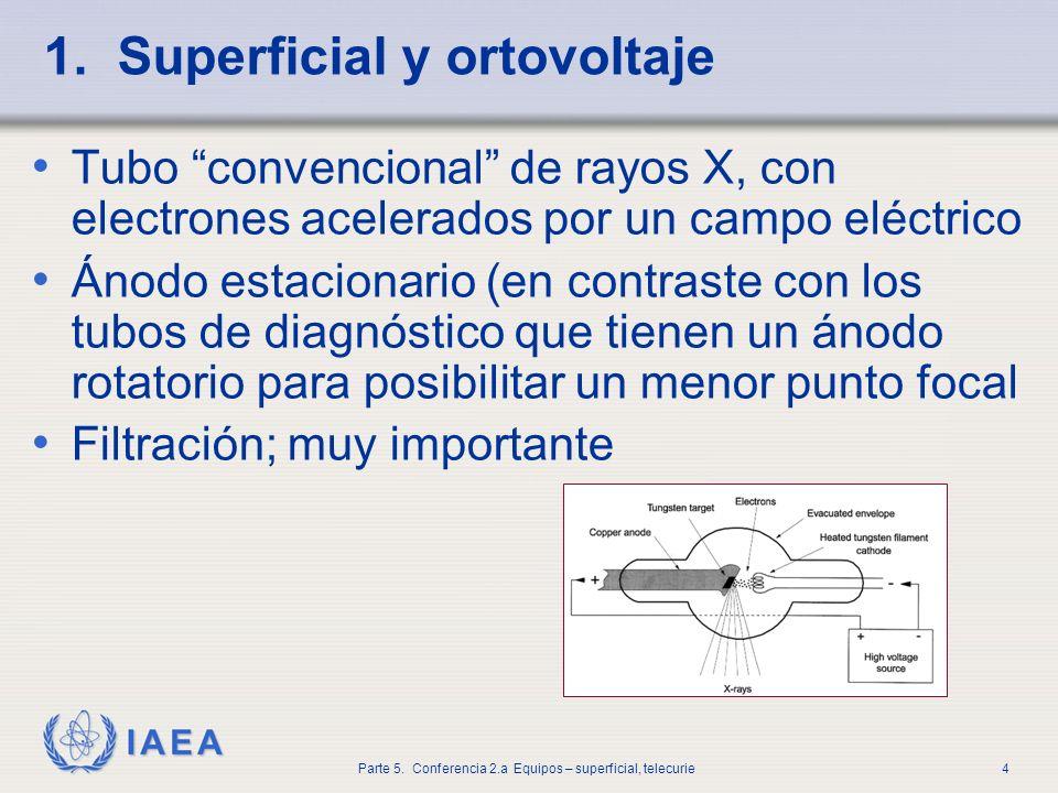 IAEA Parte 5. Conferencia 2.a Equipos – superficial, telecurie4 1. Superficial y ortovoltaje Tubo convencional de rayos X, con electrones acelerados p