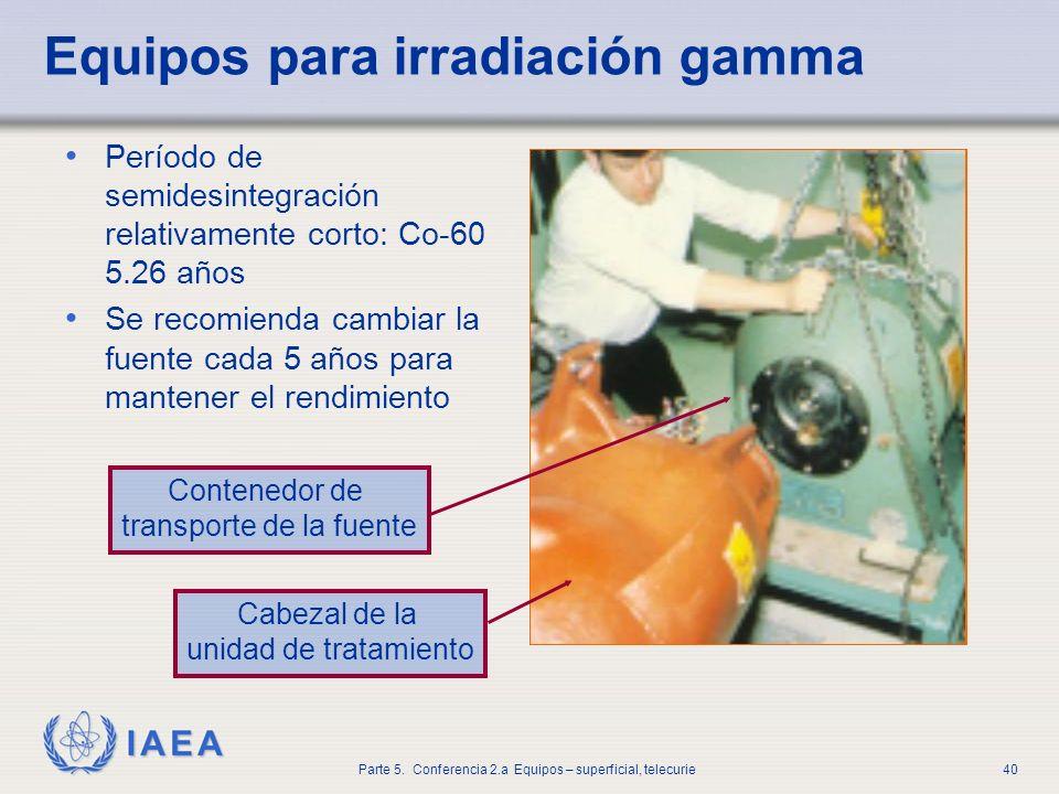 IAEA Parte 5. Conferencia 2.a Equipos – superficial, telecurie40 Equipos para irradiación gamma Período de semidesintegración relativamente corto: Co-