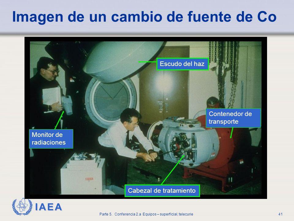 IAEA Parte 5. Conferencia 2.a Equipos – superficial, telecurie41 Imagen de un cambio de fuente de Co Escudo del haz Monitor de radiaciones Contenedor
