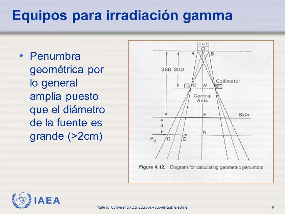IAEA Parte 5. Conferencia 2.a Equipos – superficial, telecurie46 Equipos para irradiación gamma Penumbra geométrica por lo general amplia puesto que e