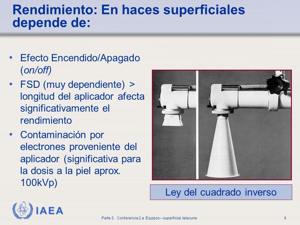 IAEA Parte 5. Conferencia 2.a Equipos – superficial, telecurie9 Rendimiento: En haces superficiales depende de: Efecto Encendido/Apagado (on/off) FSD