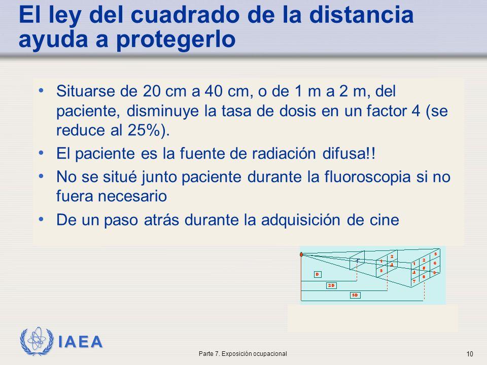 IAEA El ley del cuadrado de la distancia ayuda a protegerlo Situarse de 20 cm a 40 cm, o de 1 m a 2 m, del paciente, disminuye la tasa de dosis en un factor 4 (se reduce al 25%).