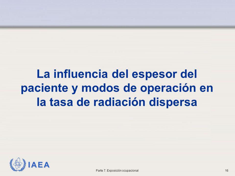 IAEA La influencia del espesor del paciente y modos de operación en la tasa de radiación dispersa Parte 7. Exposición ocupacional16