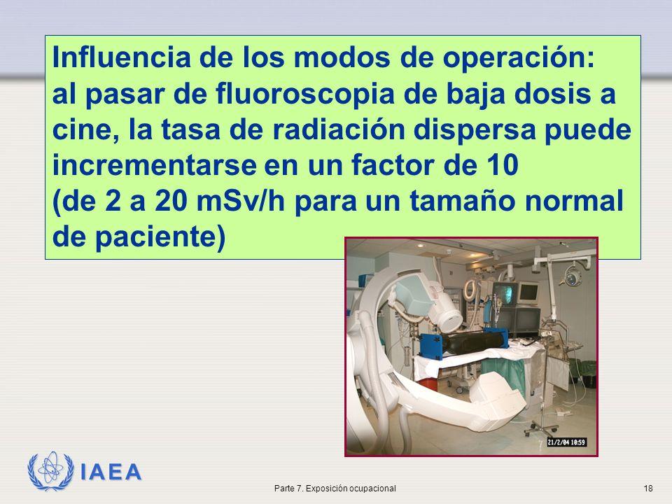 IAEA Influencia de los modos de operación: al pasar de fluoroscopia de baja dosis a cine, la tasa de radiación dispersa puede incrementarse en un factor de 10 (de 2 a 20 mSv/h para un tamaño normal de paciente) Parte 7.