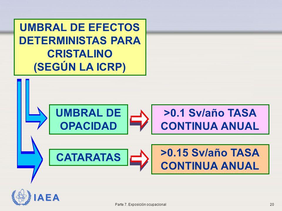 IAEA UMBRAL DE EFECTOS DETERMINISTAS PARA CRISTALINO (SEGÚN LA ICRP) UMBRAL DE OPACIDAD >0.1 Sv/año TASA CONTINUA ANUAL >0.15 Sv/año TASA CONTINUA ANU