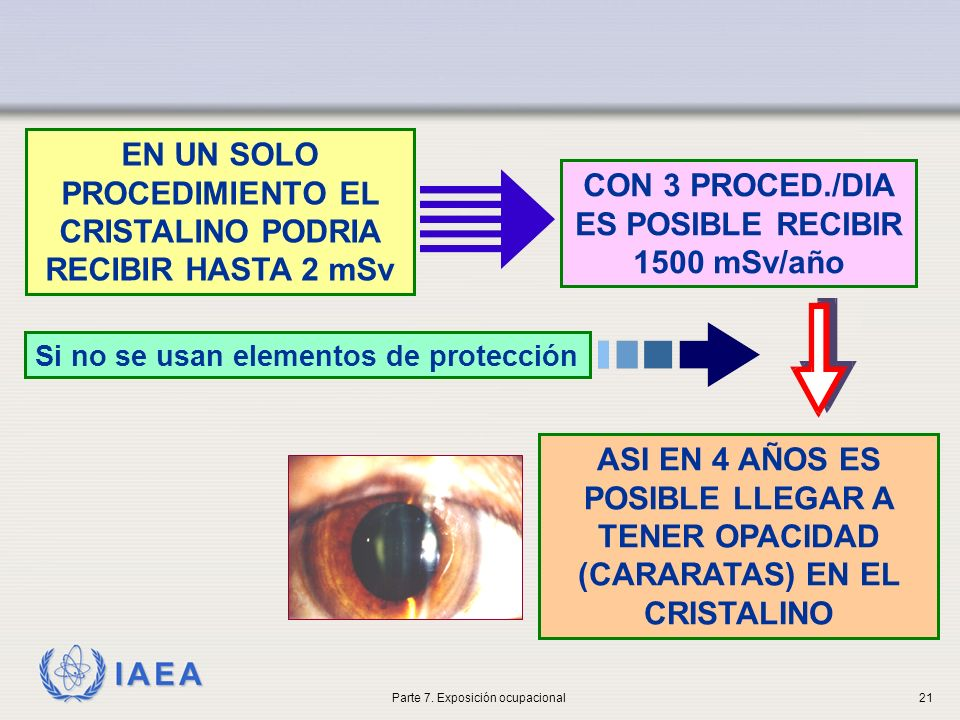 IAEA EN UN SOLO PROCEDIMIENTO EL CRISTALINO PODRIA RECIBIR HASTA 2 mSv Si no se usan elementos de protección CON 3 PROCED./DIA ES POSIBLE RECIBIR 1500