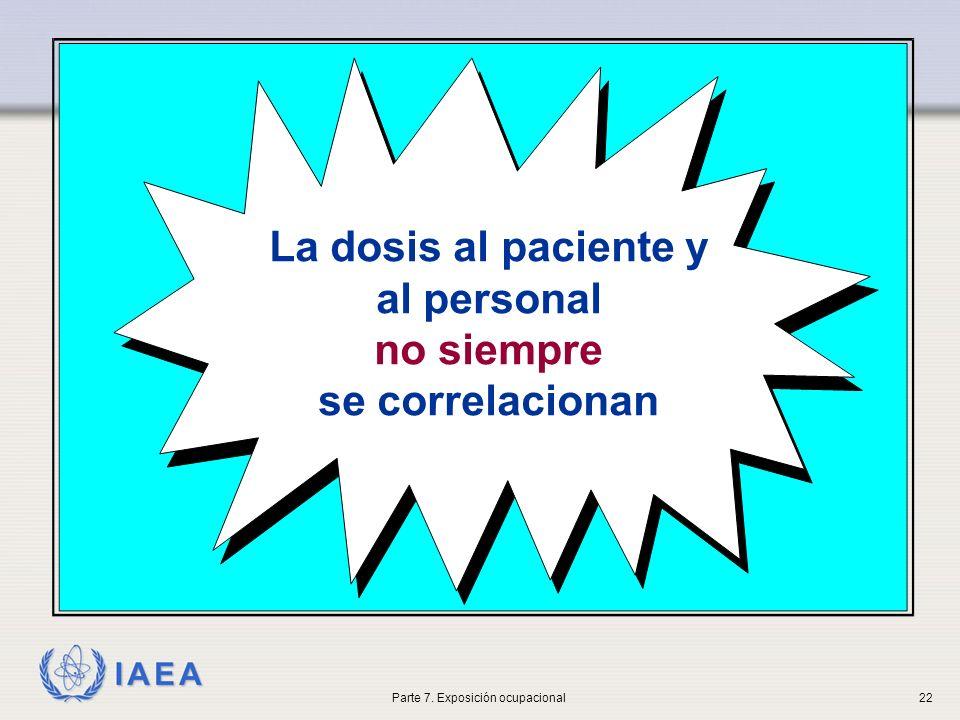 IAEA La dosis al paciente y al personal no siempre se correlacionan Parte 7. Exposición ocupacional22