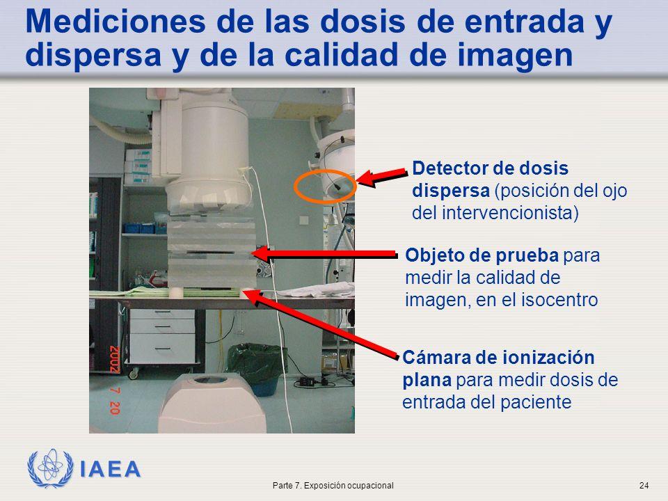 IAEA Mediciones de las dosis de entrada y dispersa y de la calidad de imagen Detector de dosis dispersa (posición del ojo del intervencionista) Objeto de prueba para medir la calidad de imagen, en el isocentro Cámara de ionización plana para medir dosis de entrada del paciente Parte 7.