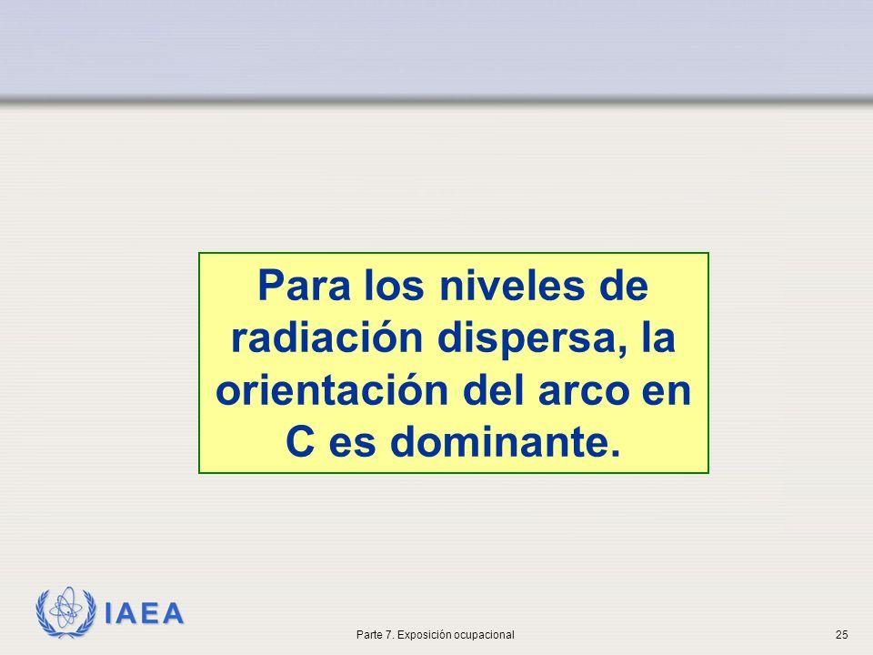 IAEA Para los niveles de radiación dispersa, la orientación del arco en C es dominante. Parte 7. Exposición ocupacional25