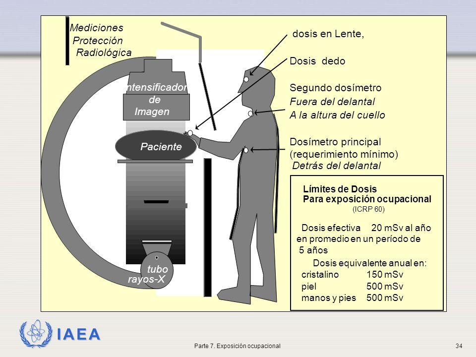 IAEA Parte 7. Exposición ocupacional34