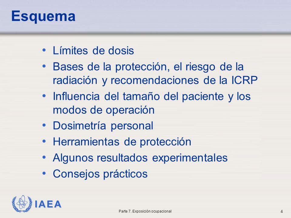 IAEA Esquema Límites de dosis Bases de la protección, el riesgo de la radiación y recomendaciones de la ICRP Influencia del tamaño del paciente y los modos de operación Dosimetría personal Herramientas de protección Algunos resultados experimentales Consejos prácticos Parte 7.