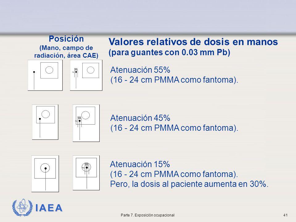 IAEA Atenuación 55% (16 - 24 cm PMMA como fantoma). Atenuación 45% (16 - 24 cm PMMA como fantoma). Atenuación 15% (16 - 24 cm PMMA como fantoma). Pero