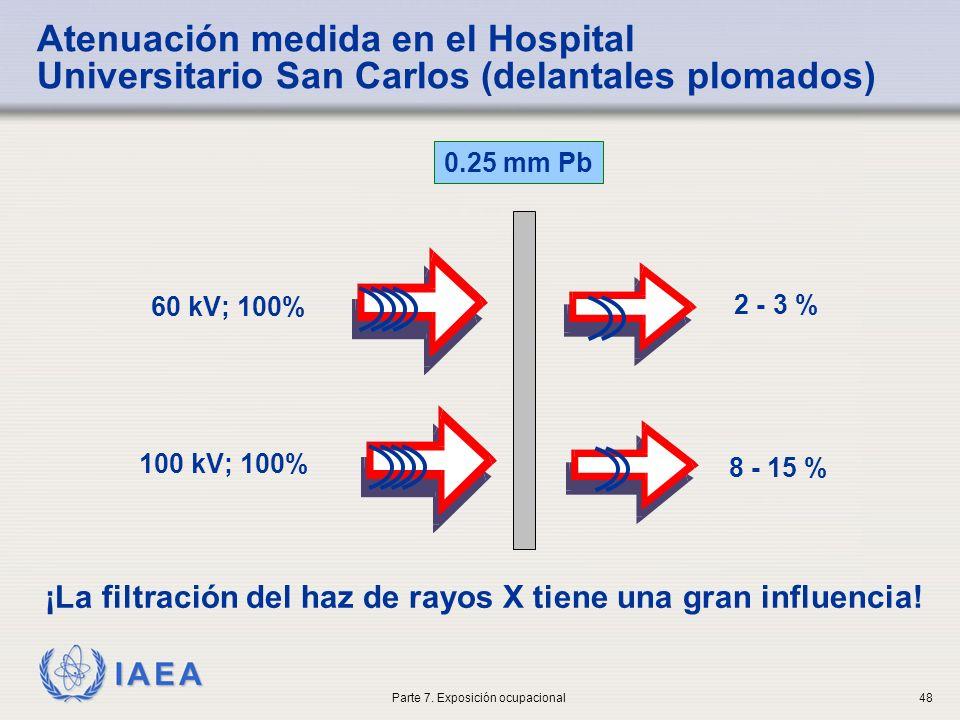 IAEA 0.25 mm Pb 60 kV; 100% 2 - 3 % 100 kV; 100% 8 - 15 % Atenuación medida en el Hospital Universitario San Carlos (delantales plomados) ¡La filtración del haz de rayos X tiene una gran influencia.