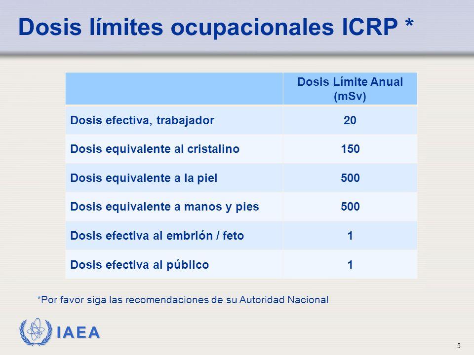 IAEA Límites de dosis ocupacional (ICRP) Dosis efectiva de 20 mSv por año como promedio durante un periodo de 5 años No debe superar los 50 mSv en un año Dosis a la piel equivalente de 500 mSv por año.