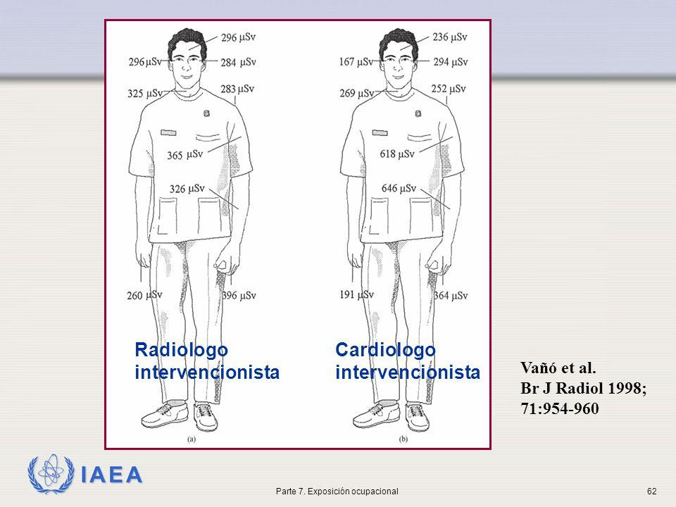 IAEA Vañó et al. Br J Radiol 1998; 71:954-960 Cardiologo intervencionista Radiologo intervencionista Parte 7. Exposición ocupacional62