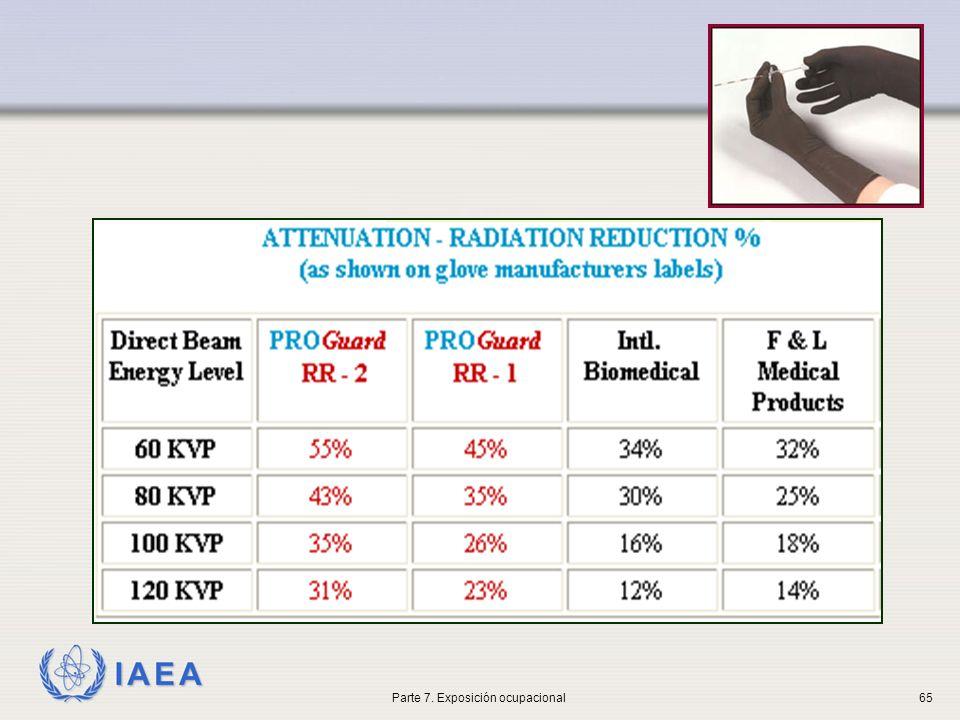 IAEA Parte 7. Exposición ocupacional65