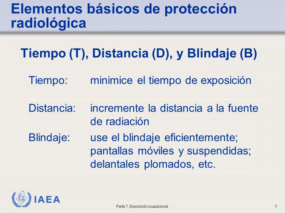 IAEA Elementos básicos de protección radiológica Tiempo (T), Distancia (D), y Blindaje (B) Tiempo:minimice el tiempo de exposición Distancia:incremente la distancia a la fuente de radiación Blindaje:use el blindaje eficientemente; pantallas móviles y suspendidas; delantales plomados, etc.