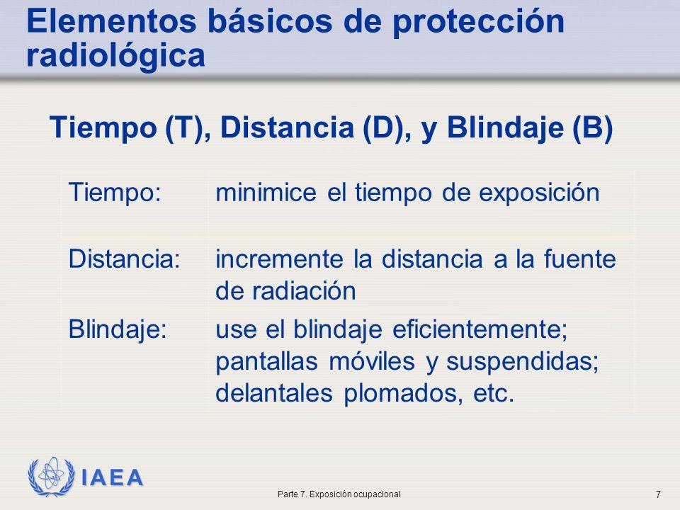IAEA International Atomic Energy Agency Dosimetría personal