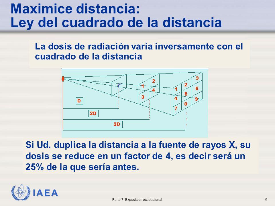 IAEA Maximice distancia: Ley del cuadrado de la distancia La dosis de radiación varía inversamente con el cuadrado de la distancia Si Ud. duplica la d