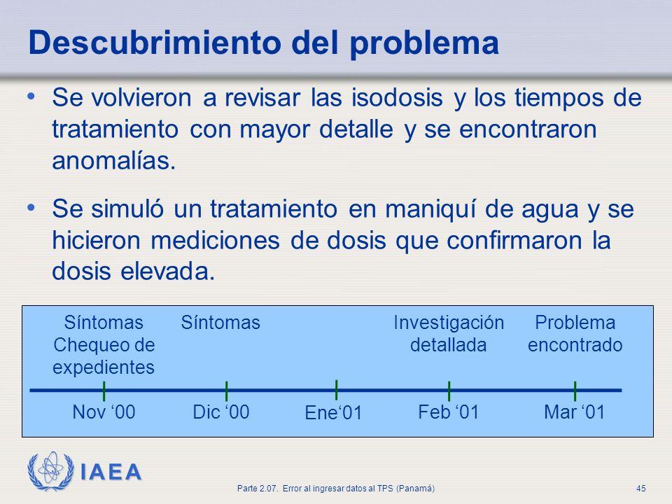 IAEA Parte 2.07. Error al ingresar datos al TPS (Panamá)46 Estimación de la dosis a los pacientes