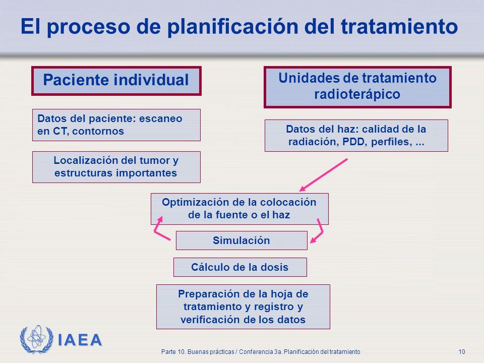 IAEA Parte 10. Buenas prácticas / Conferencia 3a. Planificación del tratamiento10 El proceso de planificación del tratamiento Paciente individual Unid