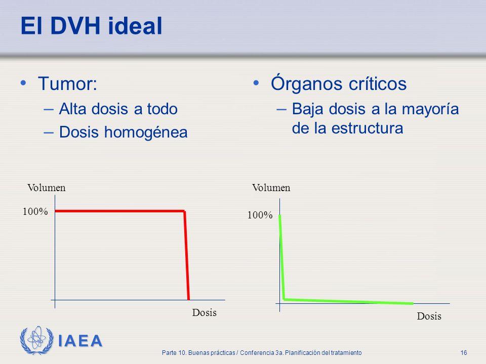 IAEA Parte 10. Buenas prácticas / Conferencia 3a. Planificación del tratamiento16 El DVH ideal Tumor: – Alta dosis a todo – Dosis homogénea Órganos cr