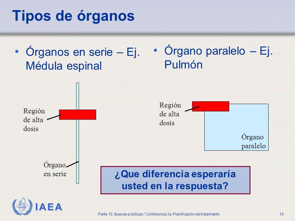 IAEA Parte 10. Buenas prácticas / Conferencia 3a. Planificación del tratamiento19 Tipos de órganos Órganos en serie – Ej. Médula espinal Órgano parale