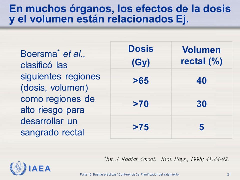 IAEA Parte 10. Buenas prácticas / Conferencia 3a. Planificación del tratamiento21 * Int. J. Radiat. Oncol. Biol. Phys., 1998; 41:84-92. En muchos órga