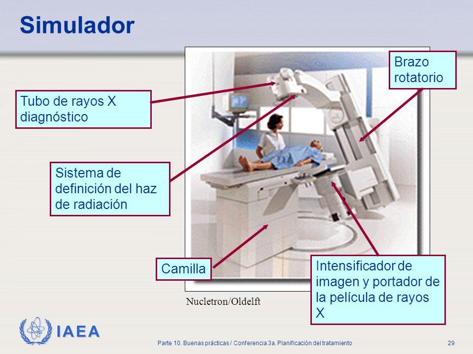 IAEA Parte 10. Buenas prácticas / Conferencia 3a. Planificación del tratamiento29 Simulador Tubo de rayos X diagnóstico Camilla Brazo rotatorio Intens