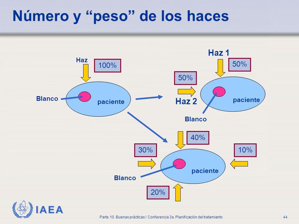 IAEA Parte 10. Buenas prácticas / Conferencia 3a. Planificación del tratamiento44 Número y peso de los haces paciente Blanco Haz 100% paciente Haz 1 5