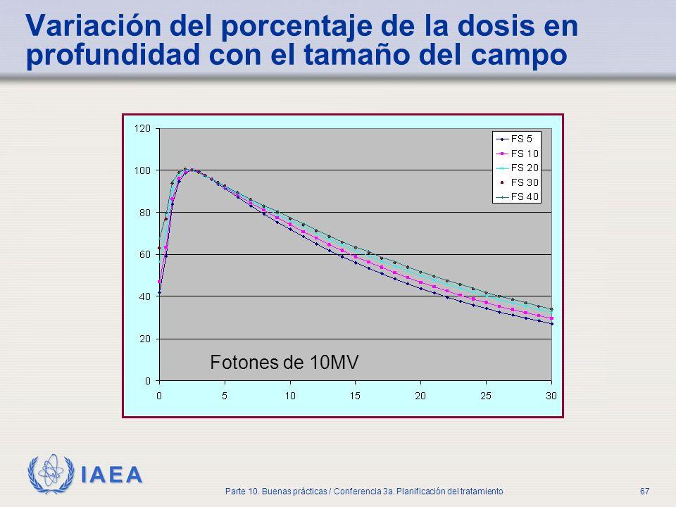 IAEA Parte 10. Buenas prácticas / Conferencia 3a. Planificación del tratamiento67 Variación del porcentaje de la dosis en profundidad con el tamaño de