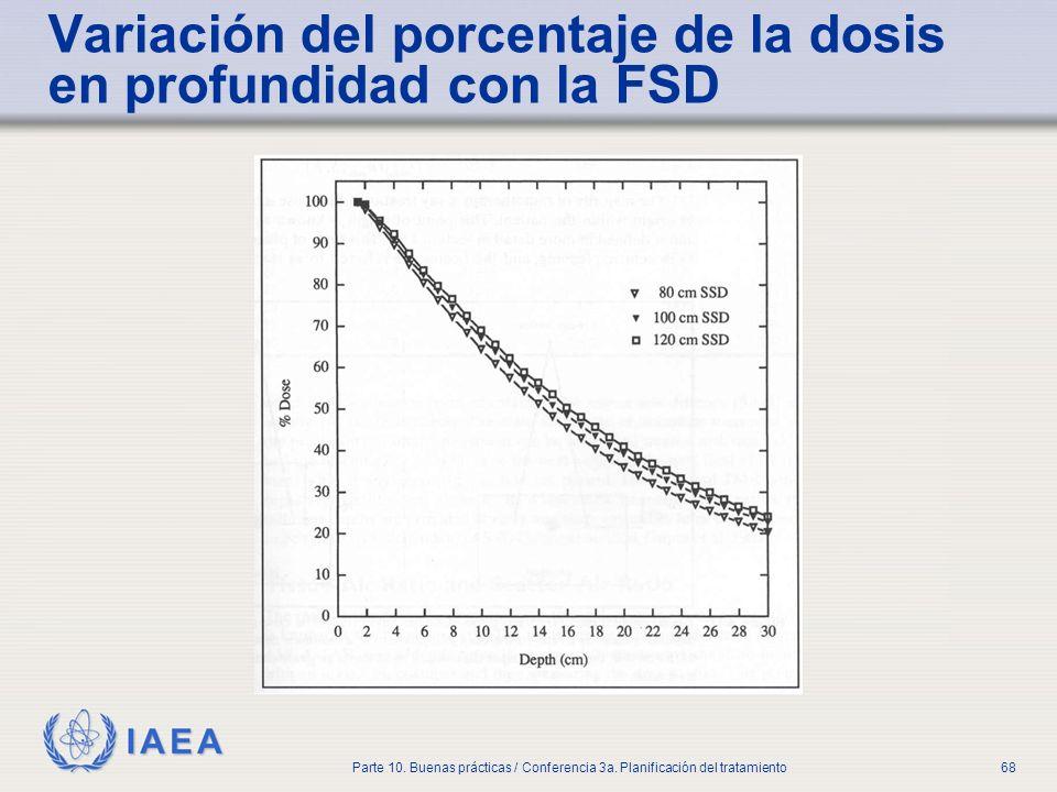 IAEA Parte 10. Buenas prácticas / Conferencia 3a. Planificación del tratamiento68 Variación del porcentaje de la dosis en profundidad con la FSD
