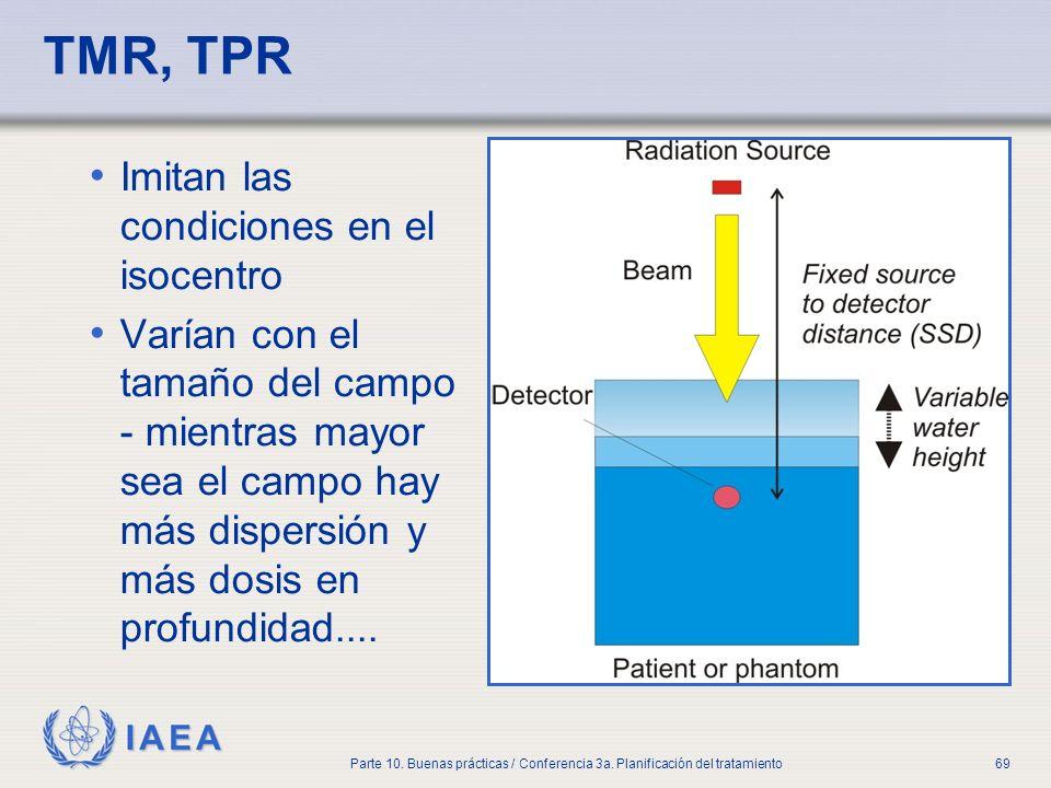 IAEA Parte 10. Buenas prácticas / Conferencia 3a. Planificación del tratamiento69 TMR, TPR Imitan las condiciones en el isocentro Varían con el tamaño