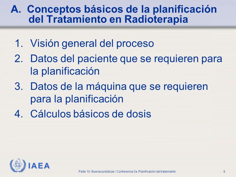 IAEA Parte 10. Buenas prácticas / Conferencia 3a. Planificación del tratamiento8 A. Conceptos básicos de la planificación del Tratamiento en Radiotera