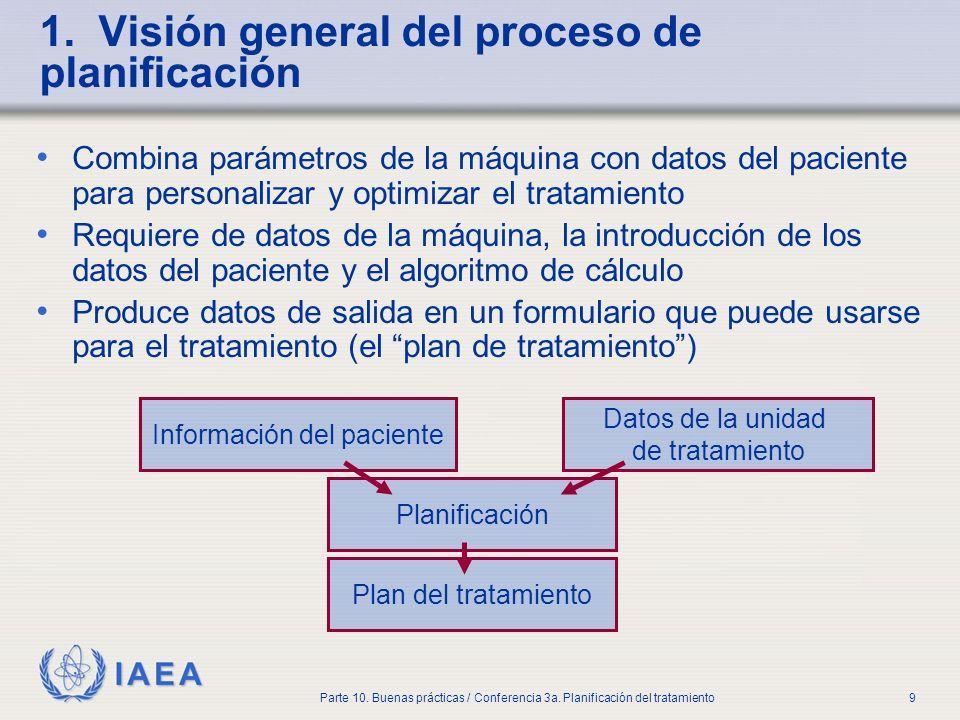 IAEA Parte 10. Buenas prácticas / Conferencia 3a. Planificación del tratamiento9 1. Visión general del proceso de planificación Combina parámetros de