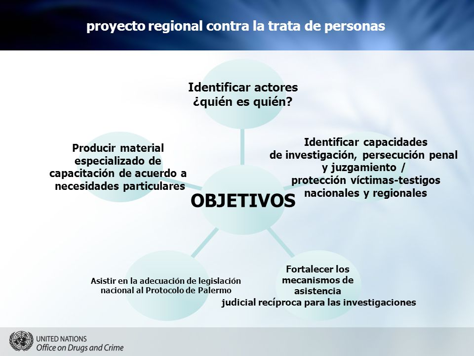 proyecto regional contra la trata de personas OBJETIVOS Identificar actores ¿quién es quién? Identificar capacidades de investigación, persecución pen