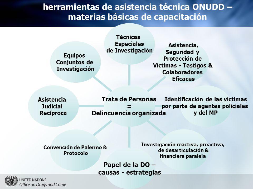 herramientas de asistencia técnica ONUDD – materias básicas de capacitación Trata de Personas = Delincuencia organizada Técnicas Especiales de Investi