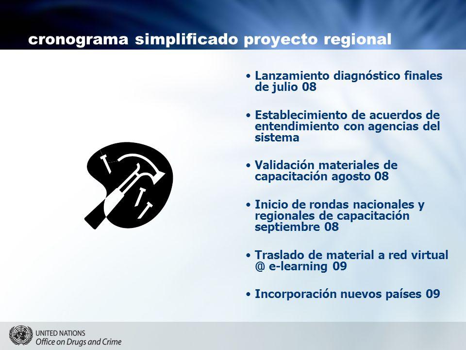 cronograma simplificado proyecto regional Lanzamiento diagnóstico finales de julio 08 Establecimiento de acuerdos de entendimiento con agencias del si