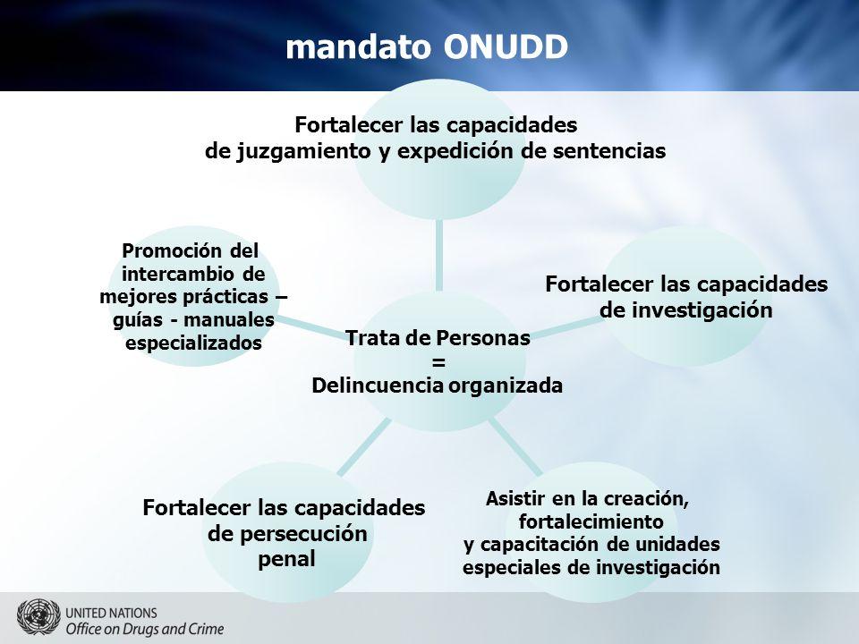 mandato ONUDD Trata de Personas = Delincuencia organizada Fortalecer las capacidades de juzgamiento y expedición de sentencias Fortalecer las capacida