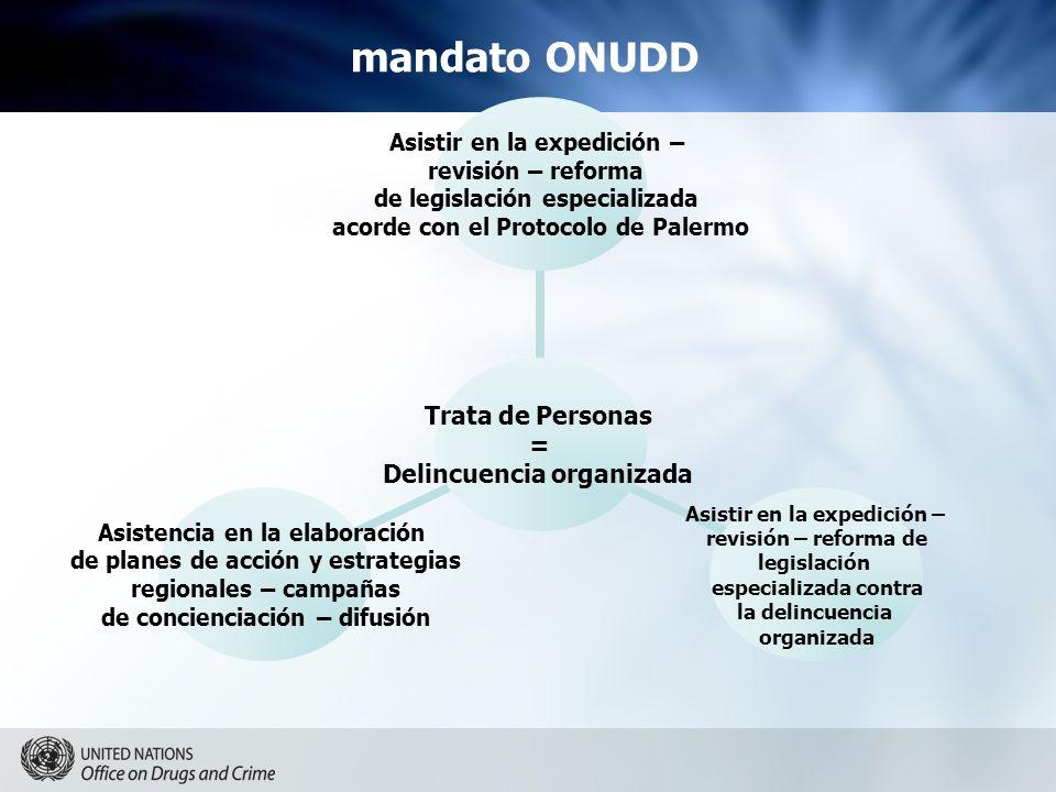 mandato ONUDD Trata de Personas = Delincuencia organizada Asistir en la expedición – revisión – reforma de legislación especializada acorde con el Pro