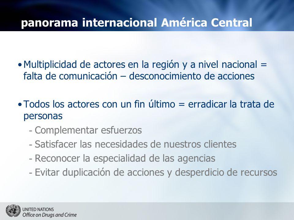 panorama internacional América Central Multiplicidad de actores en la región y a nivel nacional = falta de comunicación – desconocimiento de acciones