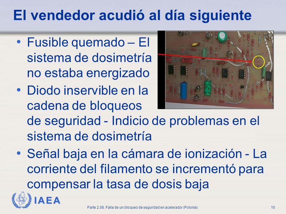 IAEA Parte 2.08. Falla de un bloqueo de seguridad en acelerador (Polonia)10 El vendedor acudió al día siguiente Fusible quemado – El sistema de dosime