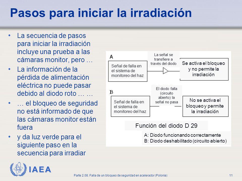 IAEA Parte 2.08. Falla de un bloqueo de seguridad en acelerador (Polonia)11 Pasos para iniciar la irradiación La secuencia de pasos para iniciar la ir